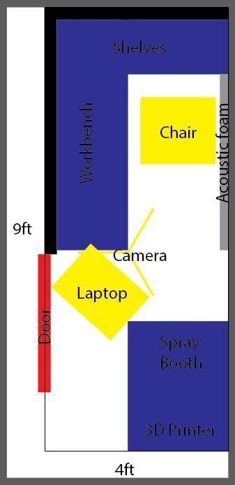 The New Studio Plan